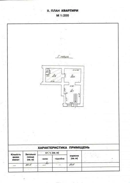 Сдаю магазин в Одессе Центр - фото №6 объявления №5518