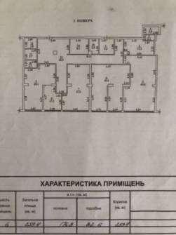 Сдаю офис в Одессе Приморский - фото №7 объявления №5564