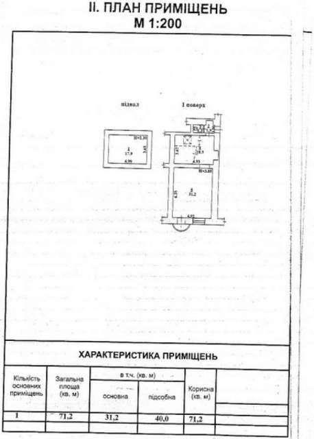 Сдаю магазин в Одессе Троицкая - фото №8 объявления №6612